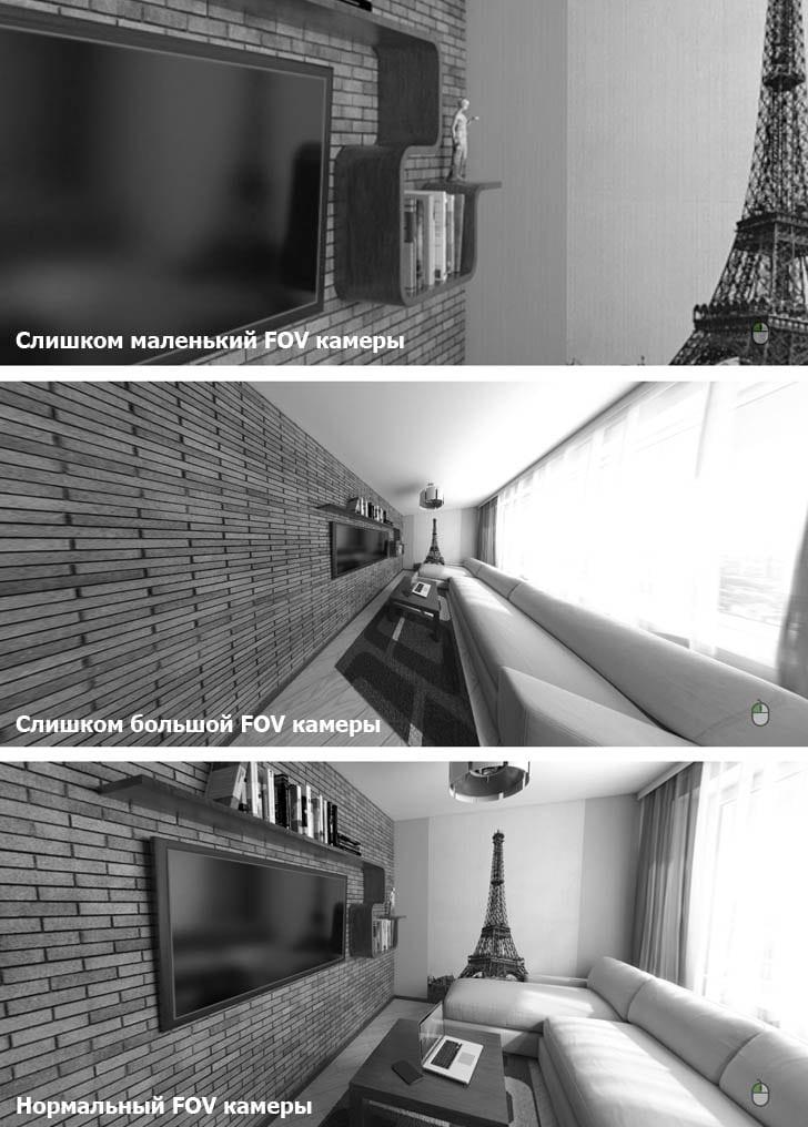 fov-kamery